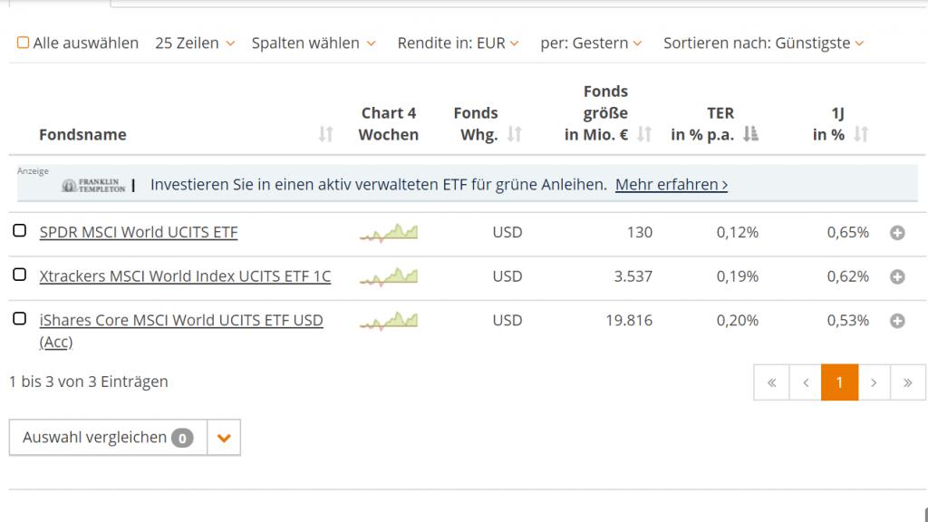 Übersicht MSCI World ETFs nach dem Filtern bei justETF